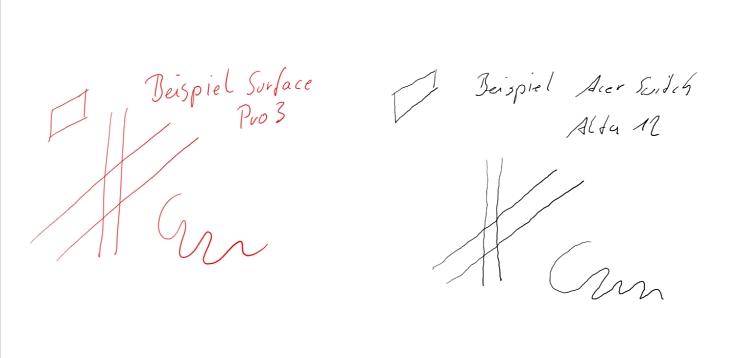 2-in-1 Tablet, mein Vergleich: Acer Switch + Surface Pro