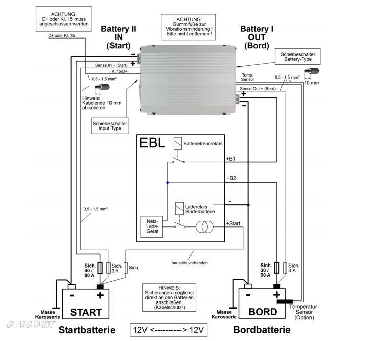 Elektroanschluss für Wohnmobil