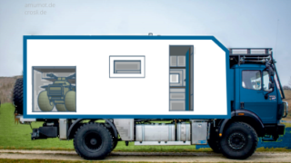 EIWOLA Teil 4 – Mein perfekter Wohnmobil Grundriss