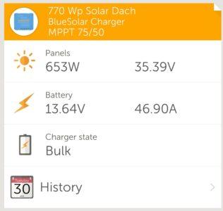 Maximale Solarleistung im März