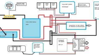 Stromlaufplan im AMUMOT Truck