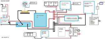 Schaltplan Wohnmobil autark