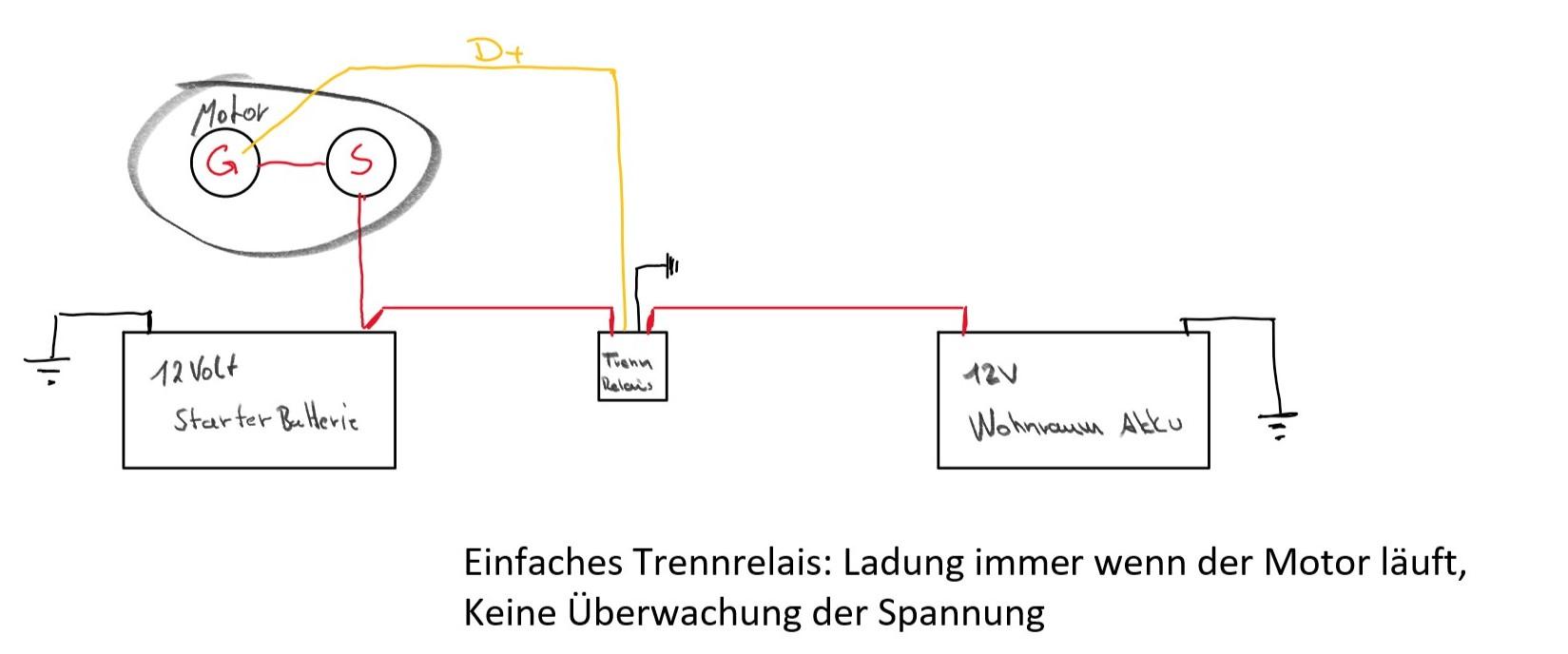 Skizze Anschluss Trennrelais