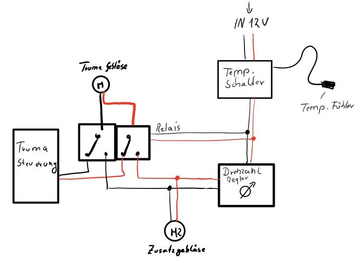Elektrische Steuerung Truma Holzofen