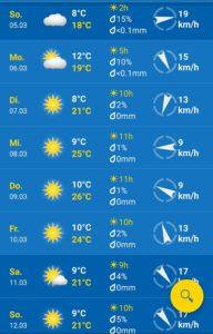 Wetter Algarve Anfang März